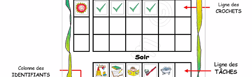 tableau pictom exemple